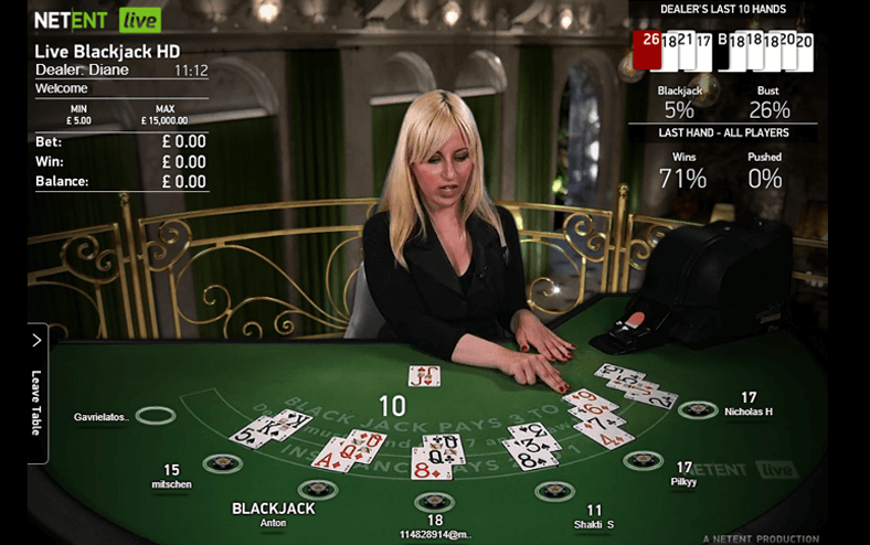 888 Casino Table Limits